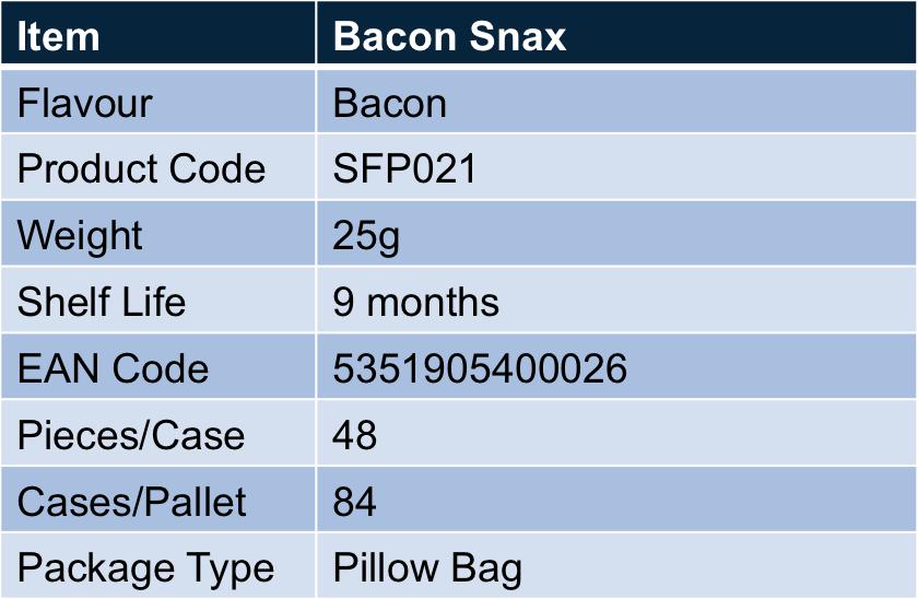 baconsnax
