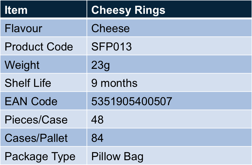 cheesy rings