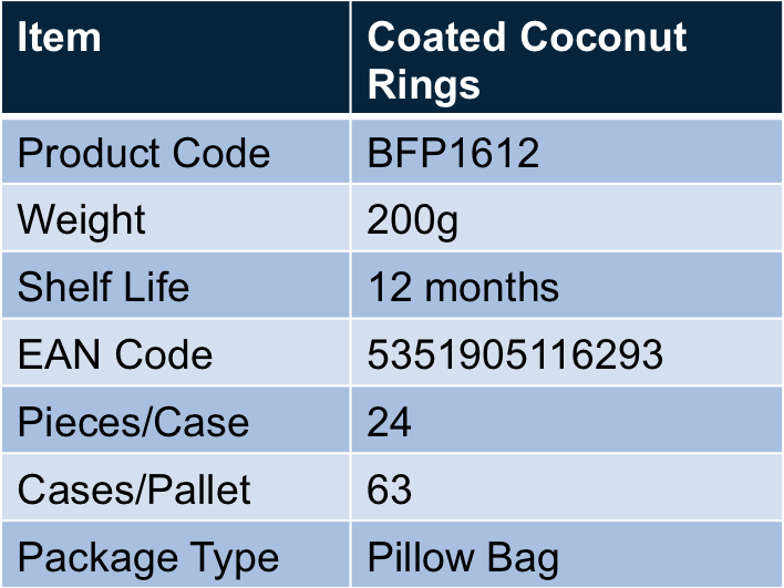 coatedcoconutrings