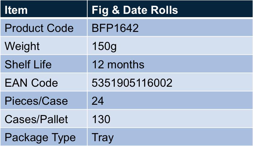 fig&daterolls