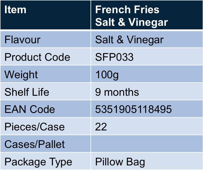 frenchfriessalt&vinegar