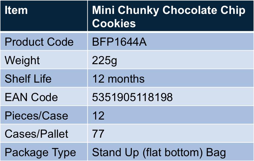 minichunkychocolatechipcookies