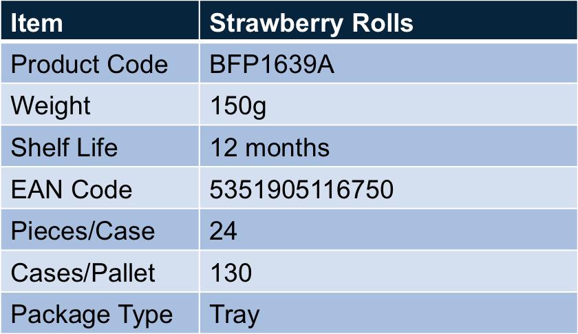 strawberryrolls