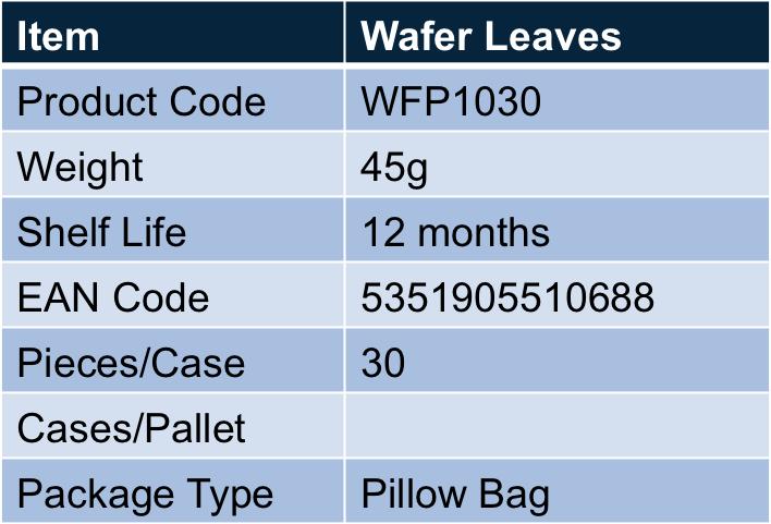 wafer leaves