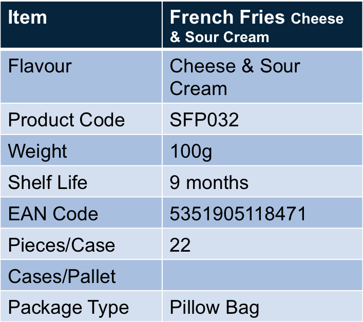 French Fries Cheese & Sour Cream