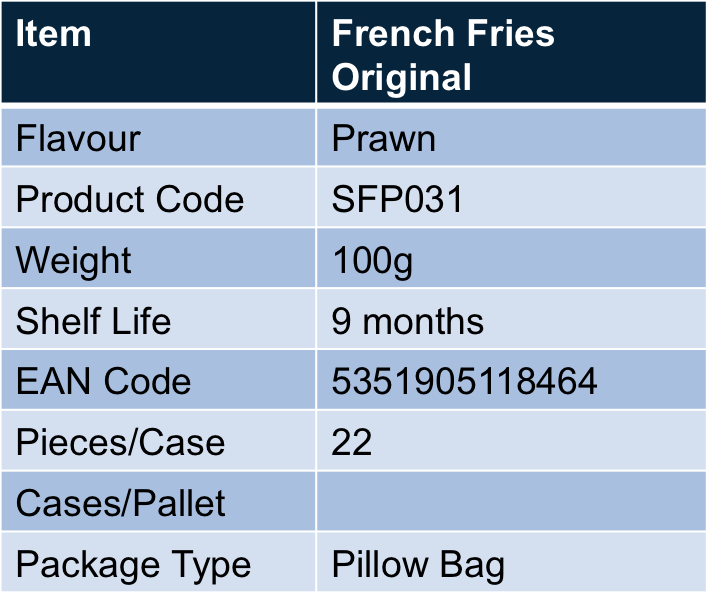 french fries original